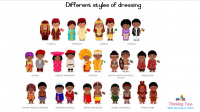 Different Styles of Dressing